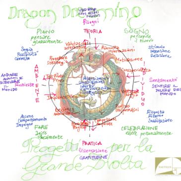 Corso base di progettazione in Dragon Dreaming